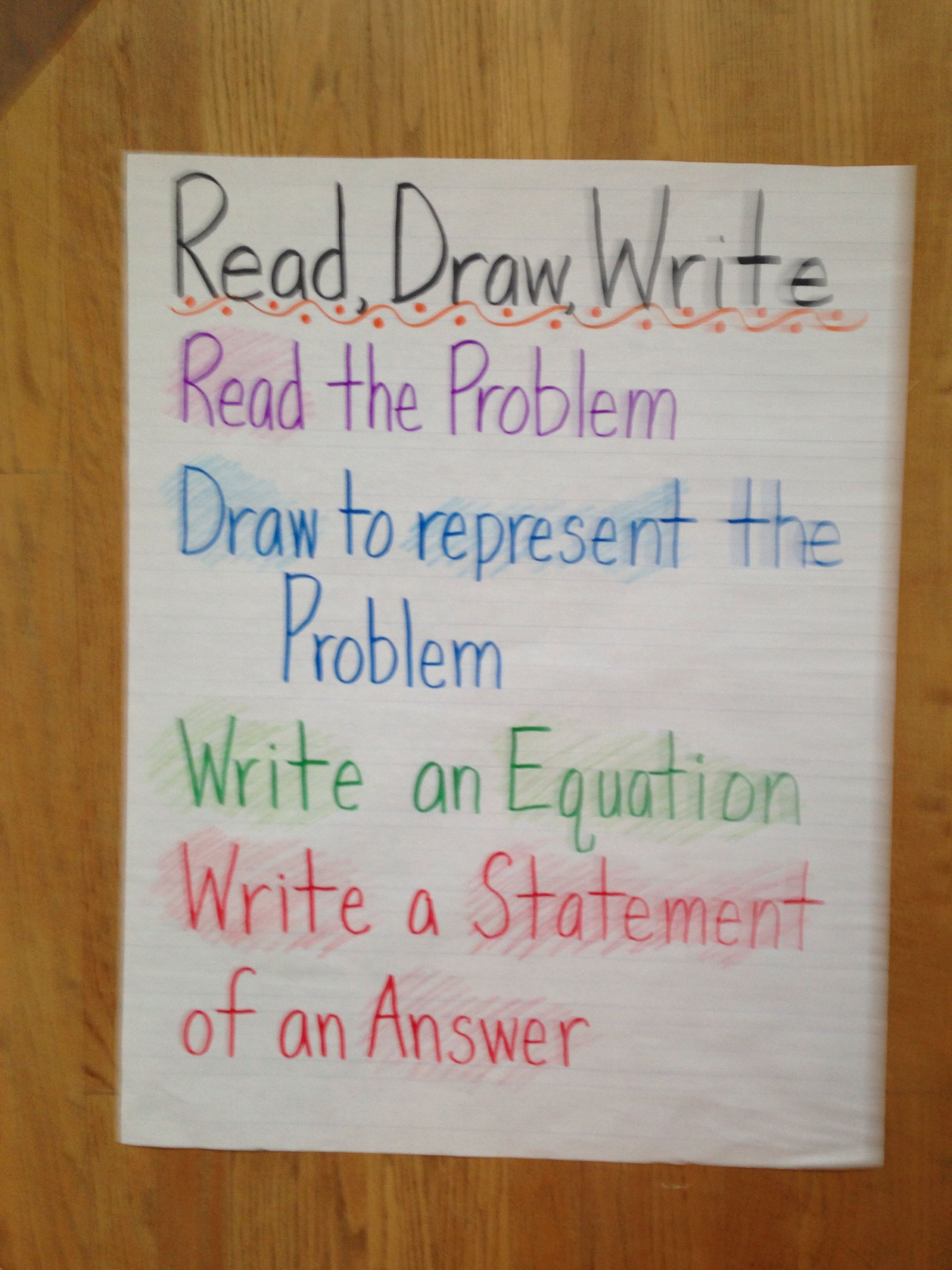 tape diagram anchor chart multiplication fireplace components read draw write 5th grade common core
