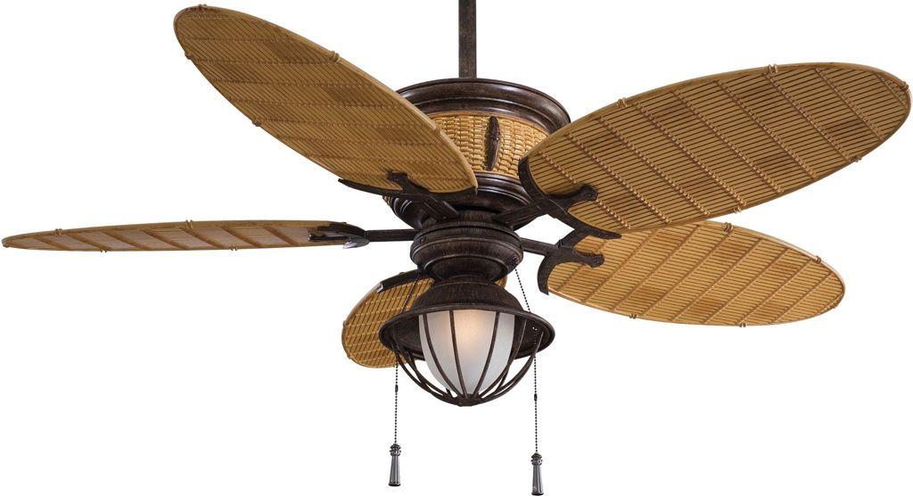 Ceiling Fan Shaking Violently