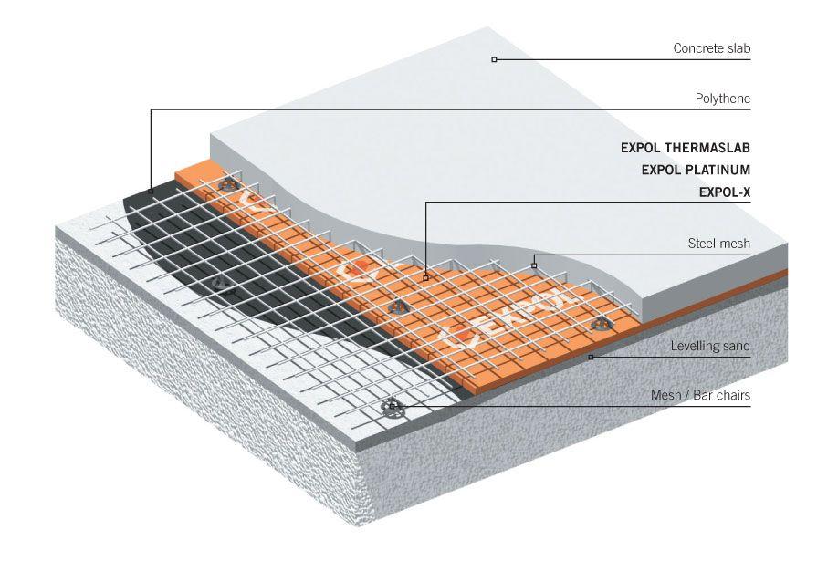 glass fiber reinforced concrete wall