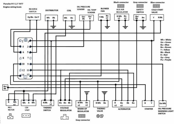 1977 porsche wiring diagram  description wiring diagrams