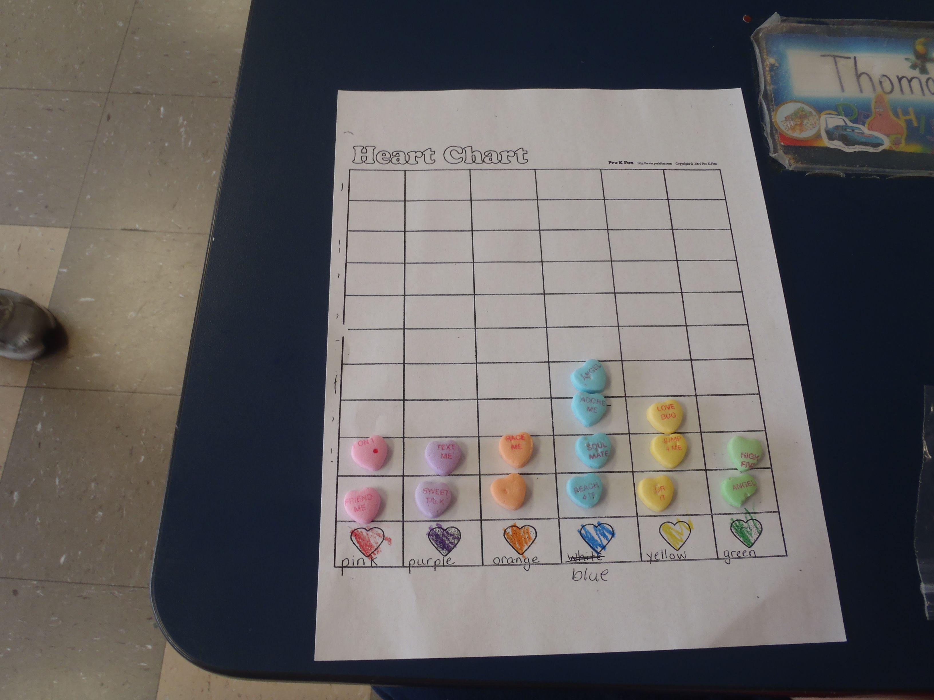 Valentine S Day Math Heart Candy Bar Graph