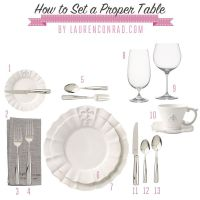 Properly Setting A Table & Proper Table Place Setting ...