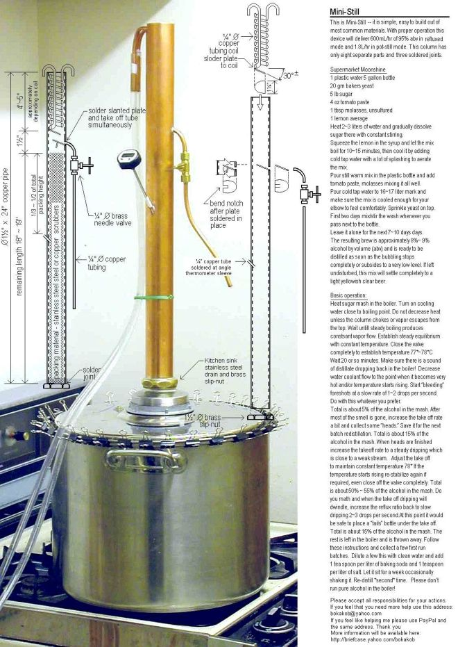 Built a reflux still for home distillation diy and home