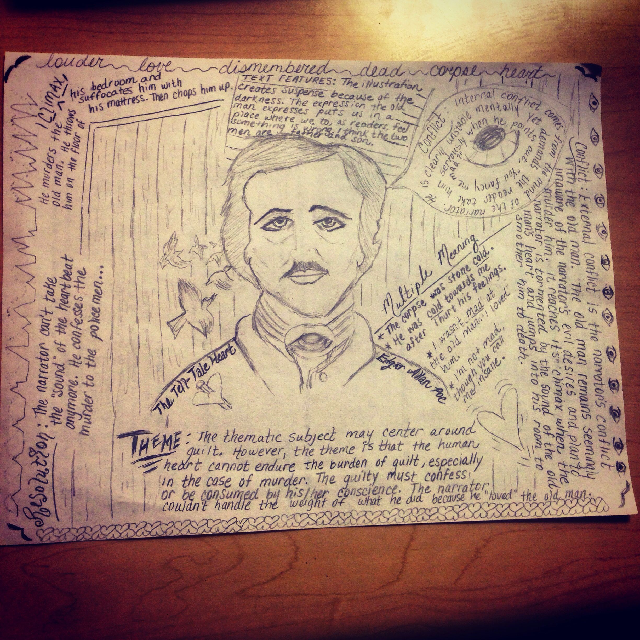 Edgar Allan Poe The Tell Tale Heart One Pager Idea For
