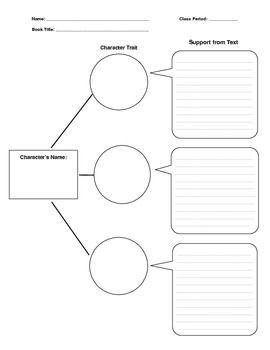 How To Make Revenue Analysis Worksheet
