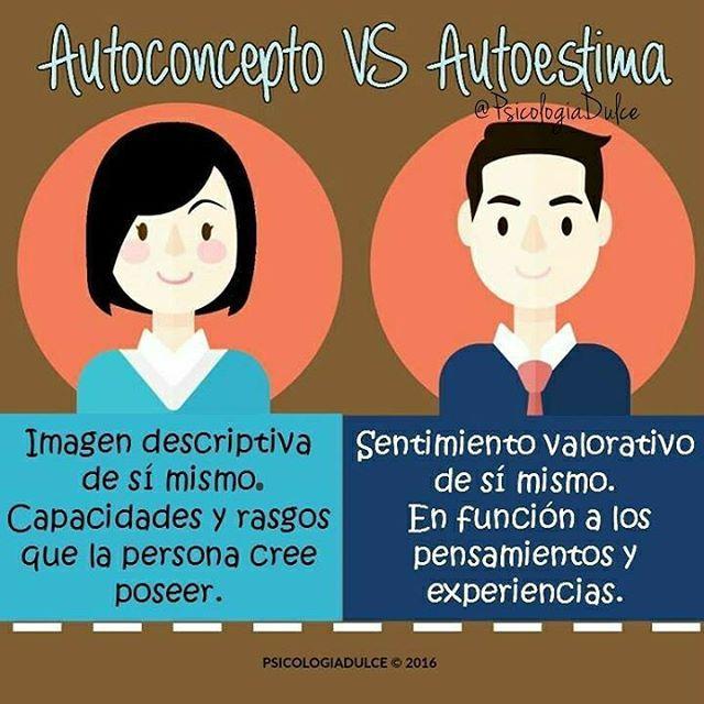 Diferencias entre Autoconcepto  Autoestima psicologia
