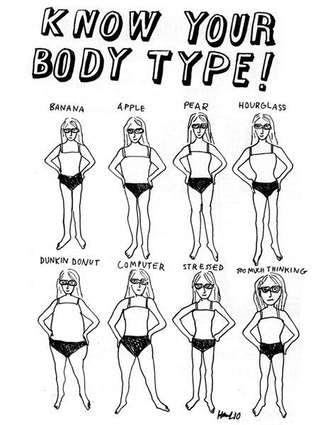 http://www.bodydietwiki.com/body-type-ectomorph-mesomorph