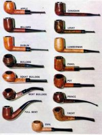 Smoking pipe shapes | Cool stuff | Pinterest | Pipes ...