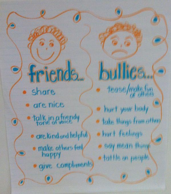 Friends Bullies 1st Gr Anchor Chart Counseling