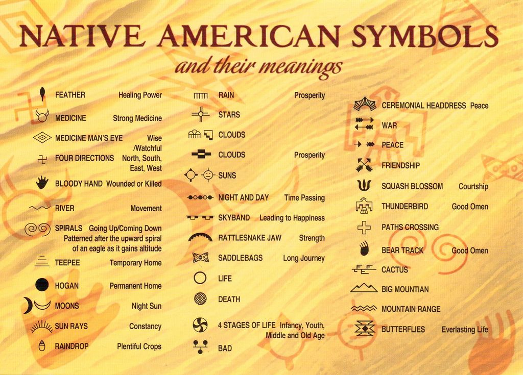 Native Americans Symbol Meanings Bear