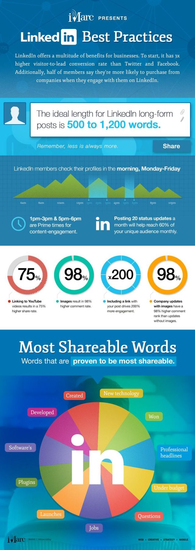 How to Get the Most Out of LinkedIn #infographic