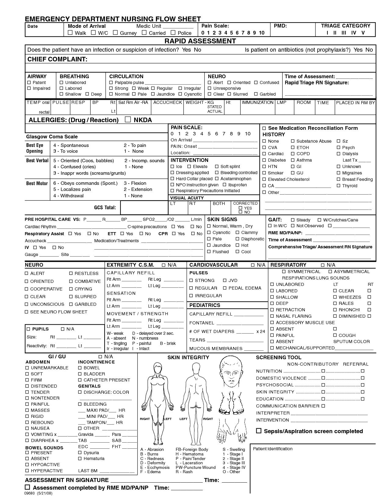 sample nursing health assessment documentation