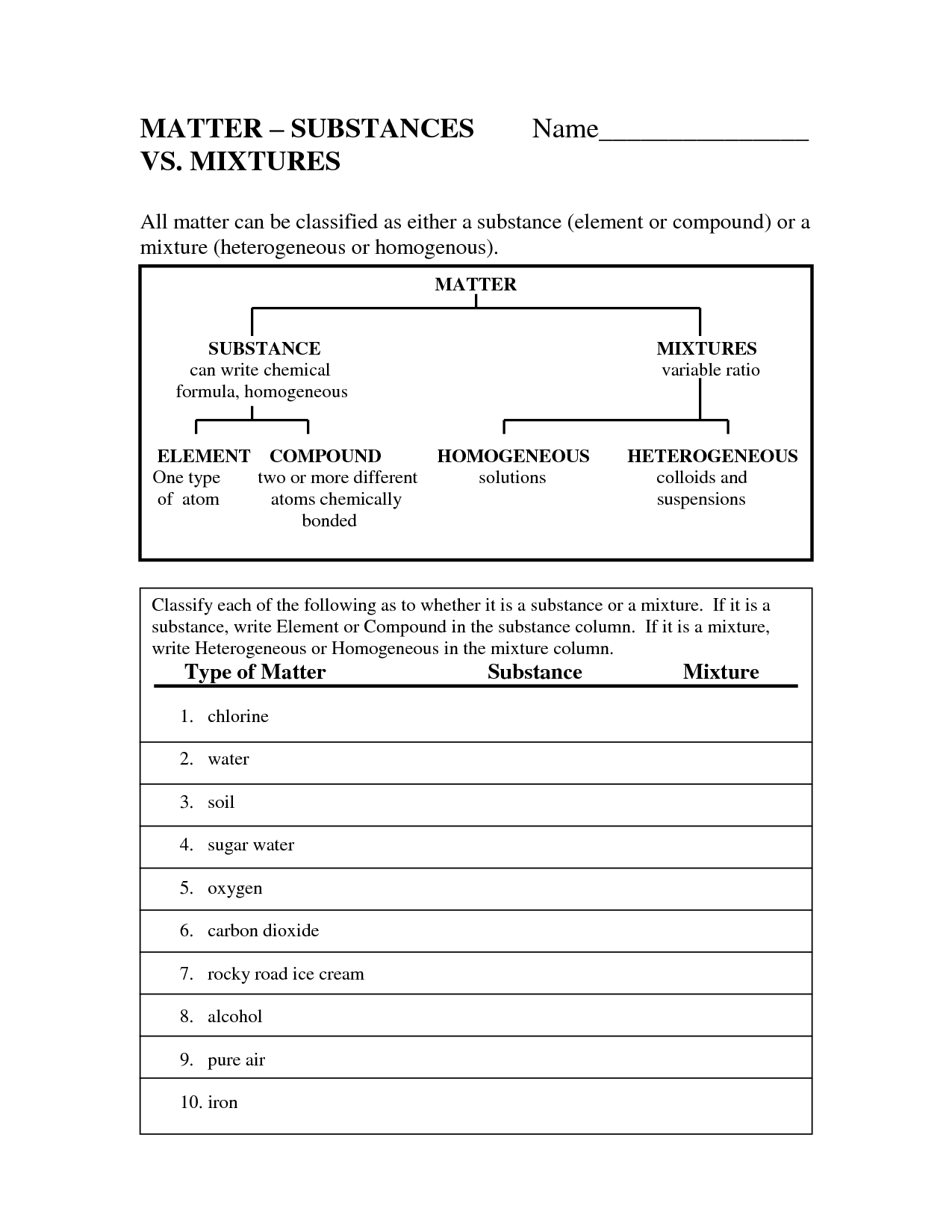 Mixtures And Solutions Worksheets