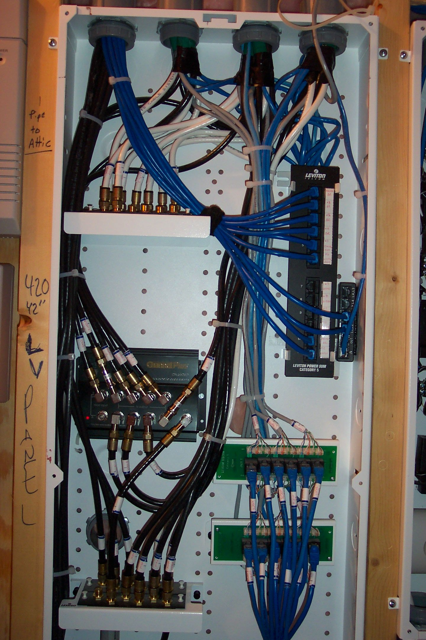 structured media panel diagram honeywell wireless room thermostat wiring whole house networking set ups