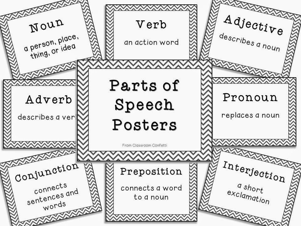Classroom Confetti: Parts of Speech Poster FREEBIE