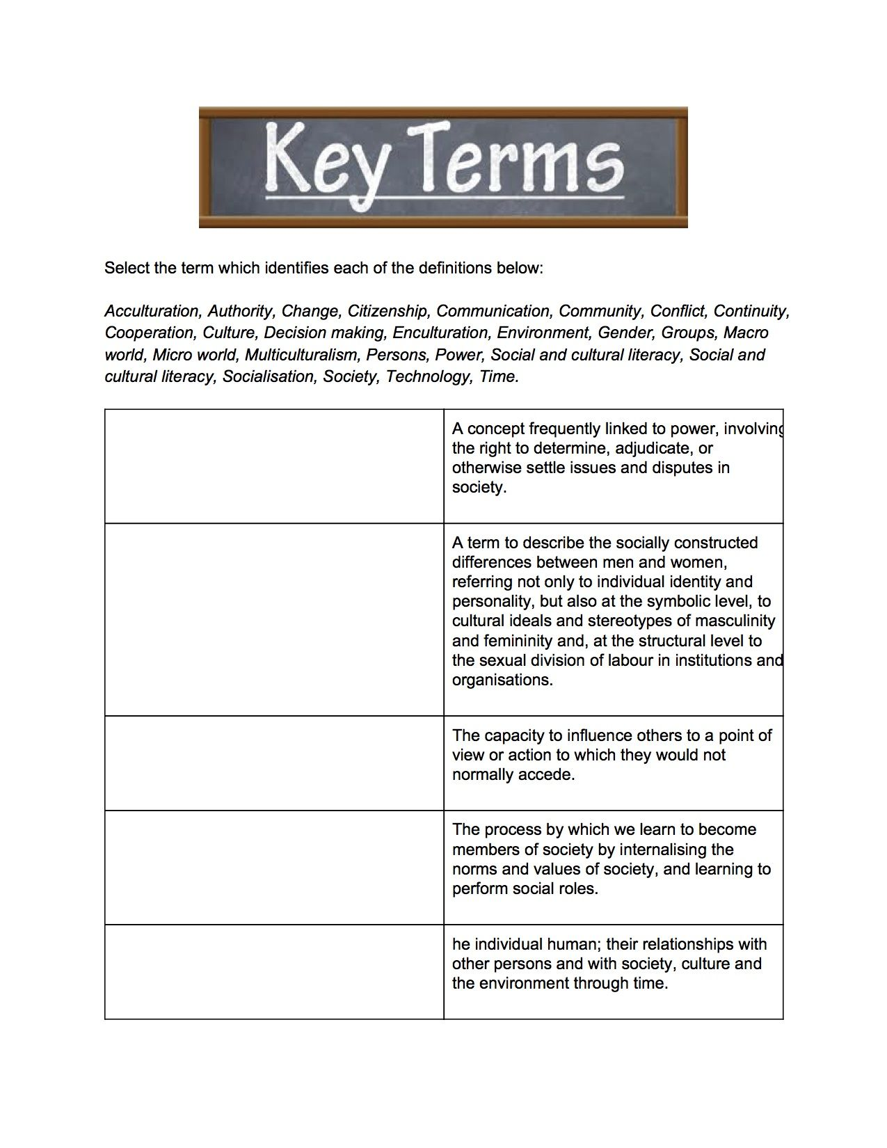 Key Terms This Key Terms Resource Is A Work Sheet For