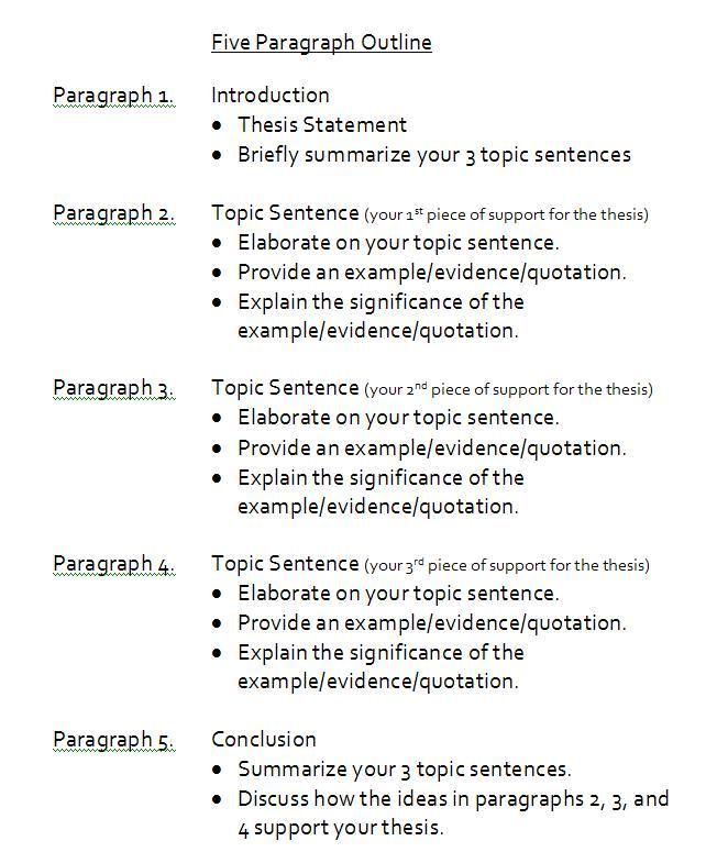 Simple Essay Outline Sample 5 Paragraph Essay Outline Paragraph