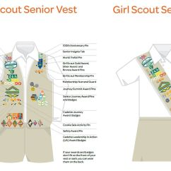 Brownie Sash Diagram Bulldog Keyless Entry Wiring Girl Scout Senior Vest And Insignia Placement