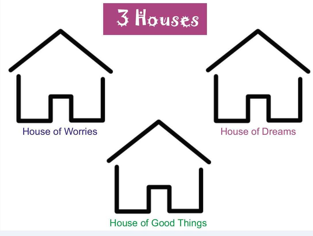 3 Houses Here Are A Range Of Worksheets Developed By The