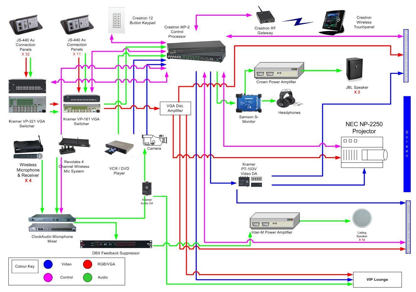Admirable Crestron Media Switcher Wiring Diagrams Wiring Digital Resources Operpmognl