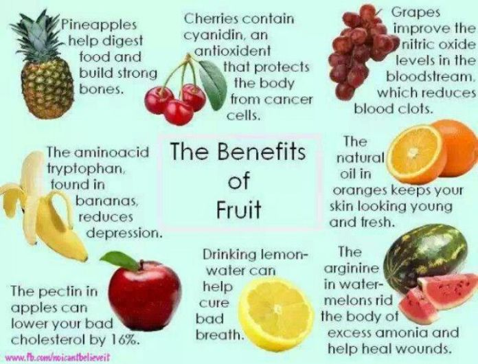 Eating Fruit Provides Health Benefits