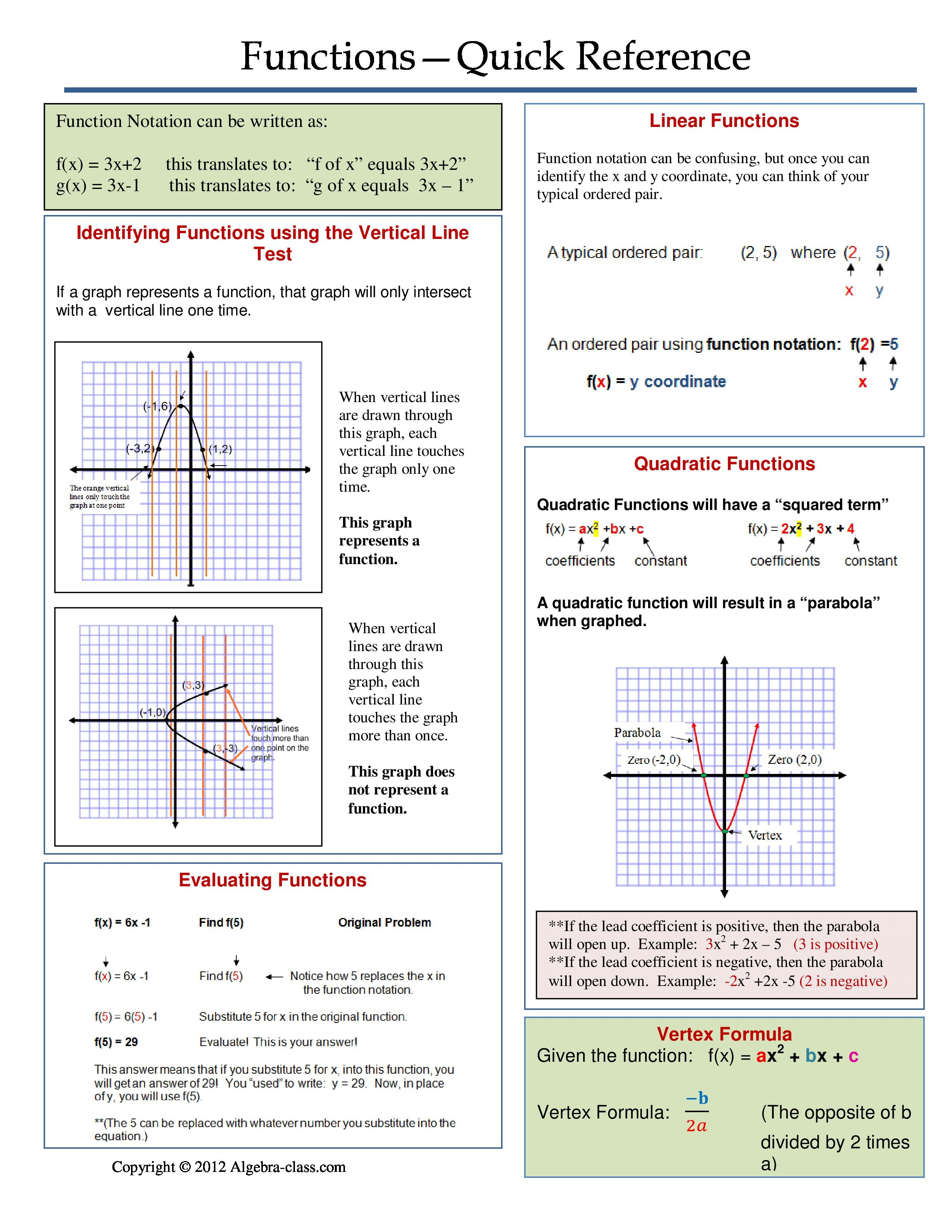 One Page Notes Worksheet For A Functions Unit