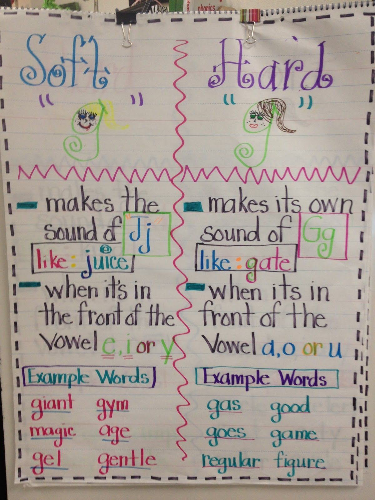 Glitzy In 1st Grade Anchor Charts On Wilson Chart Highlight Letters With Hard And Soft Sounds
