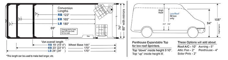 toyota hiace van interior dimensions. Black Bedroom Furniture Sets. Home Design Ideas
