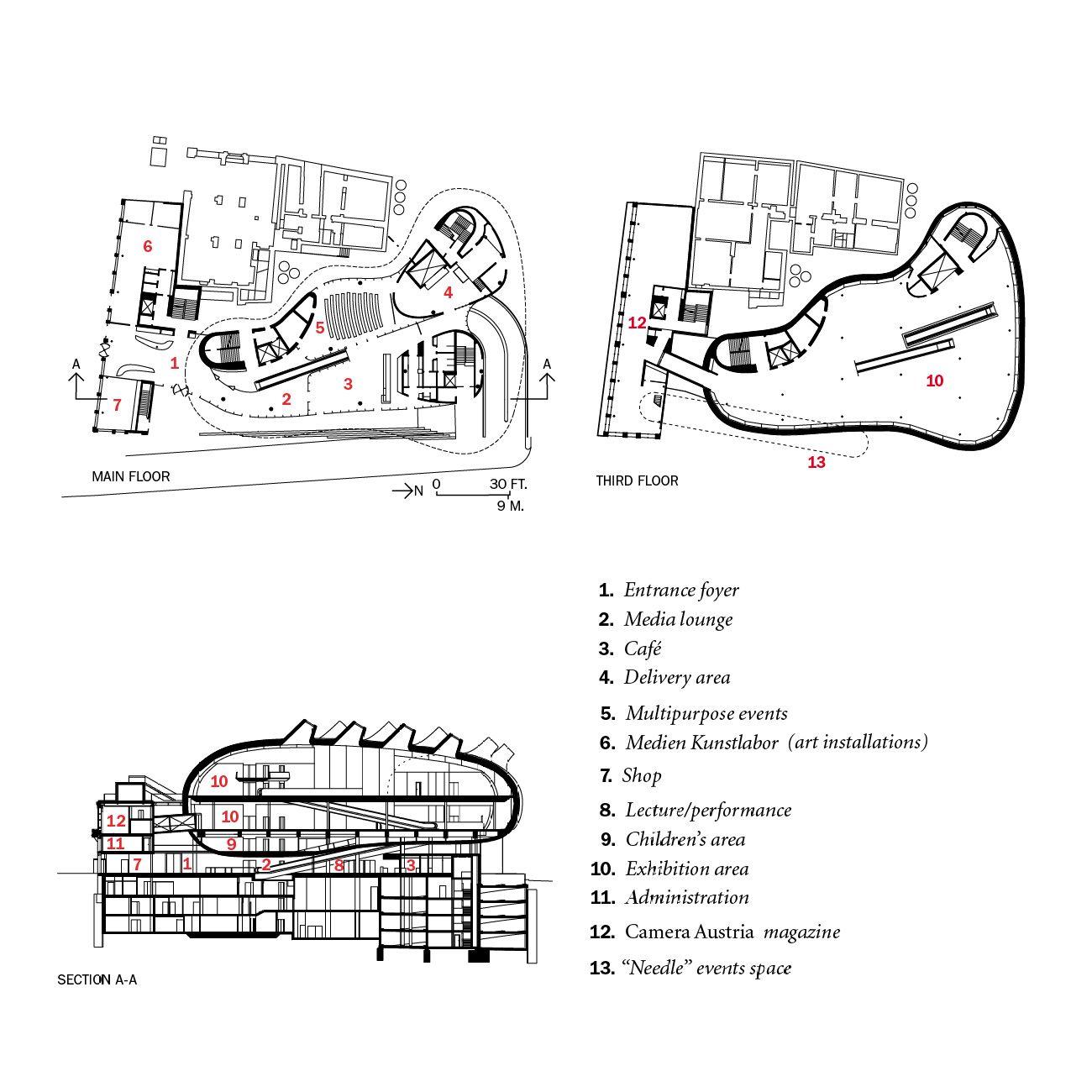 Peter Cook Kunsthaus Graz Graz Austria