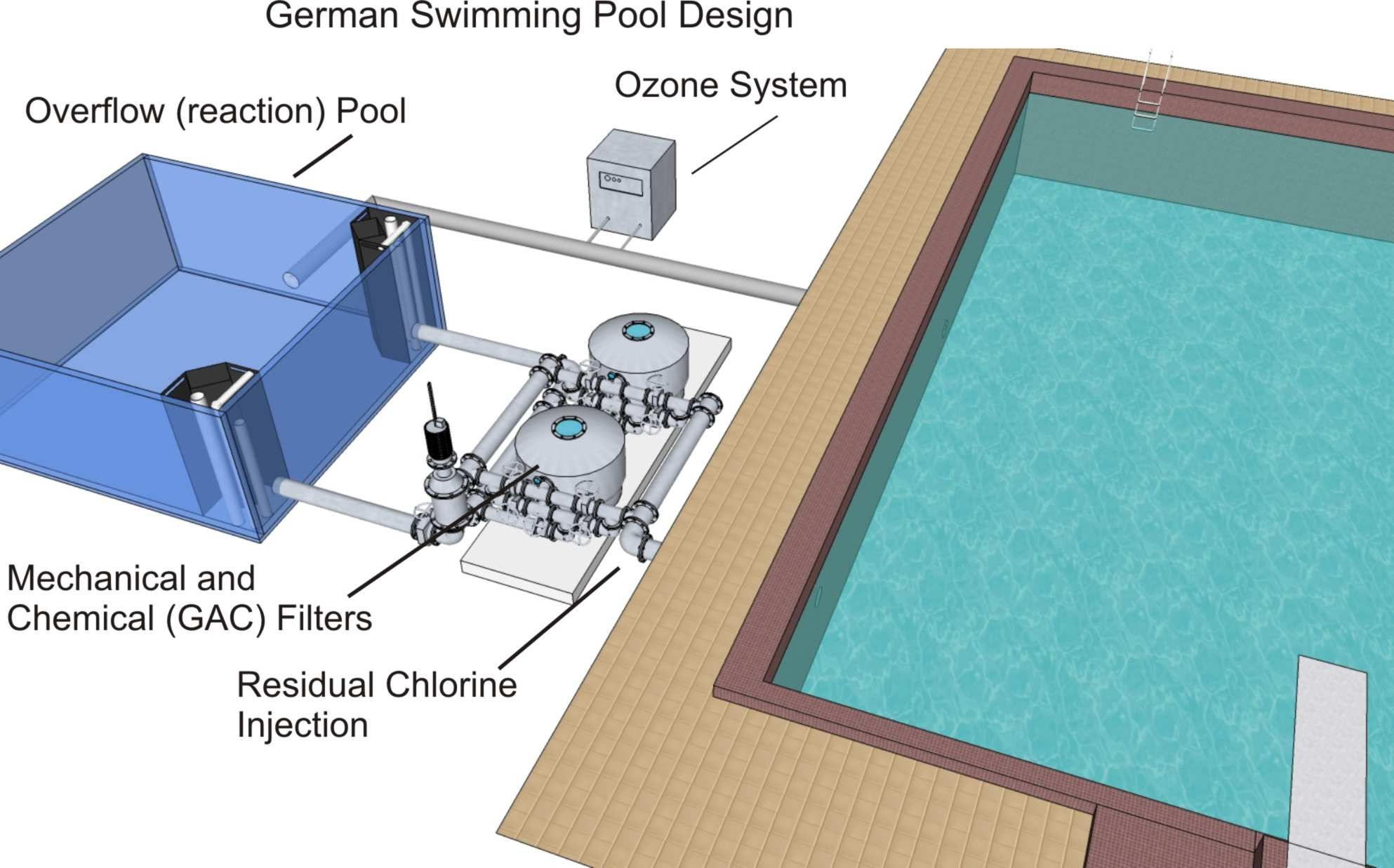 swimming pool water flow diagram 4 cylinder firing order technology google search