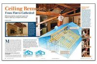 Ceiling Remodel: From Flat to Cathedral - Fine ...
