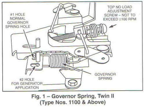 Briggs And Stratton Model 42a707 Wiring Diagram Briggs And