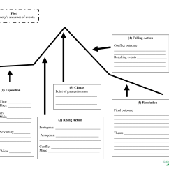 How To Make A Plot Diagram Wiring Color Codes Automotive Graphic Organizer This Is Mountain Shaped Story