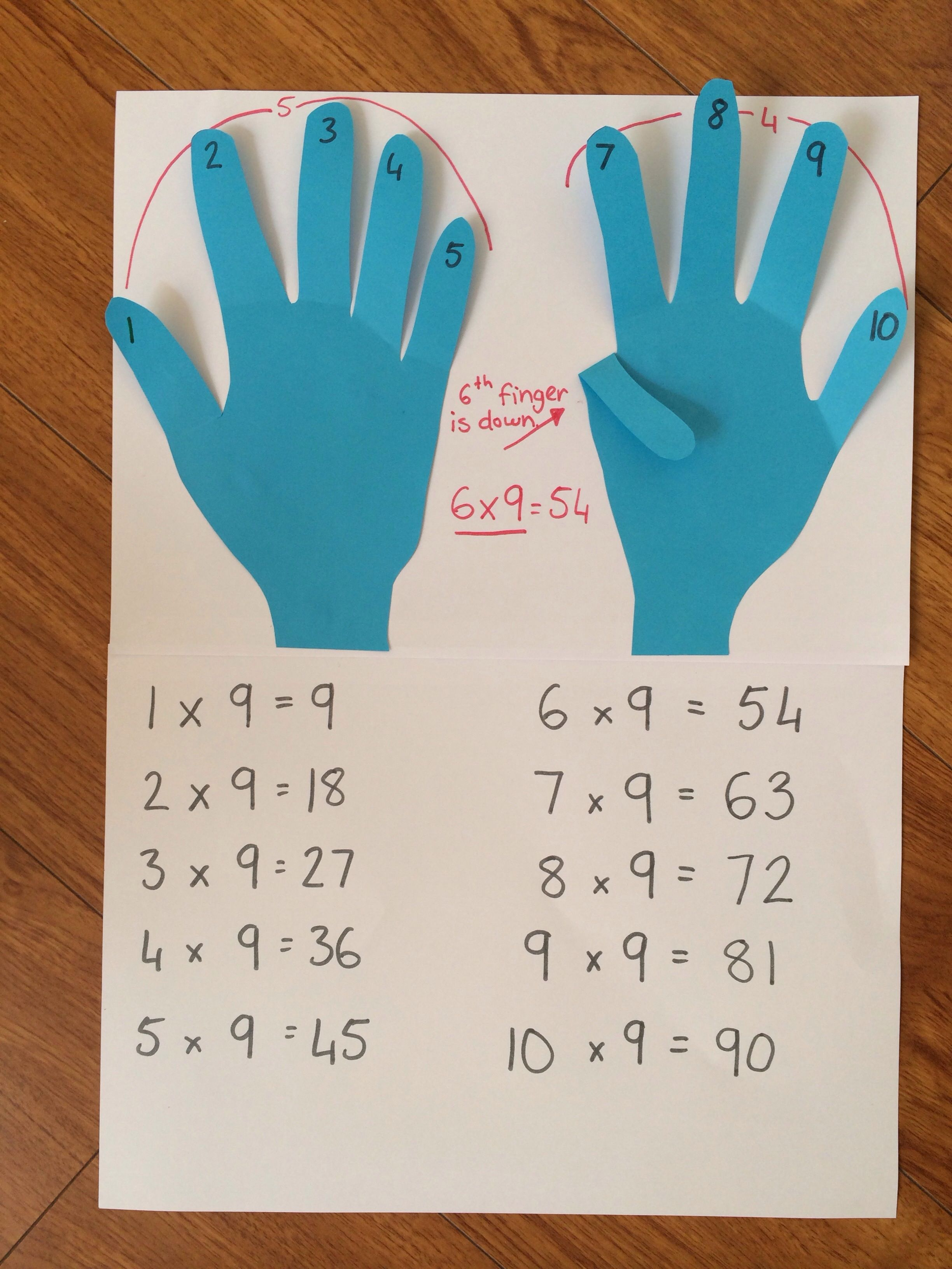 Students Trace Their Hands Cut Out Amp Glue Down Onto A3 Paper Except For The Fingers They Can