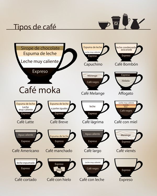 Difference Between Cafe And Cafeteria