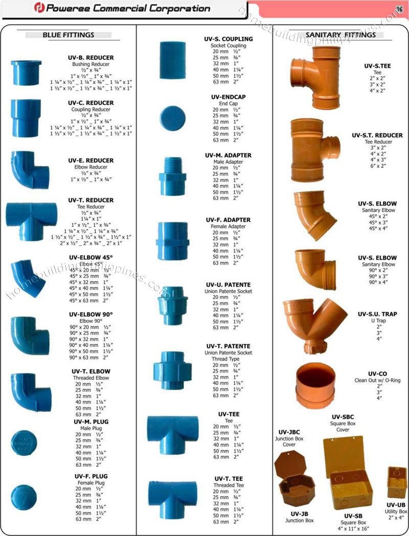 Hdpe Pipe Welding Chart