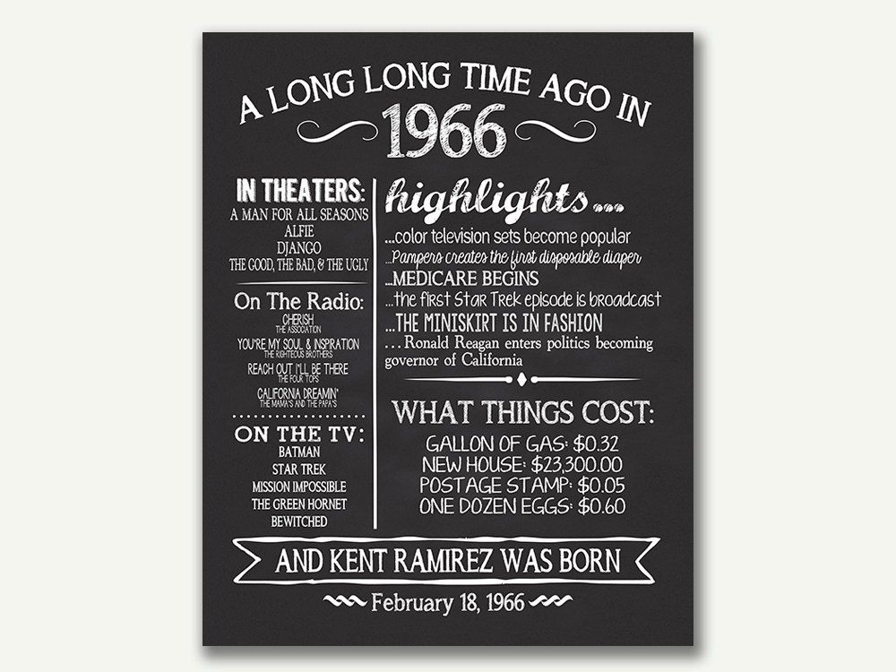 1967 printable 50th birthday signs