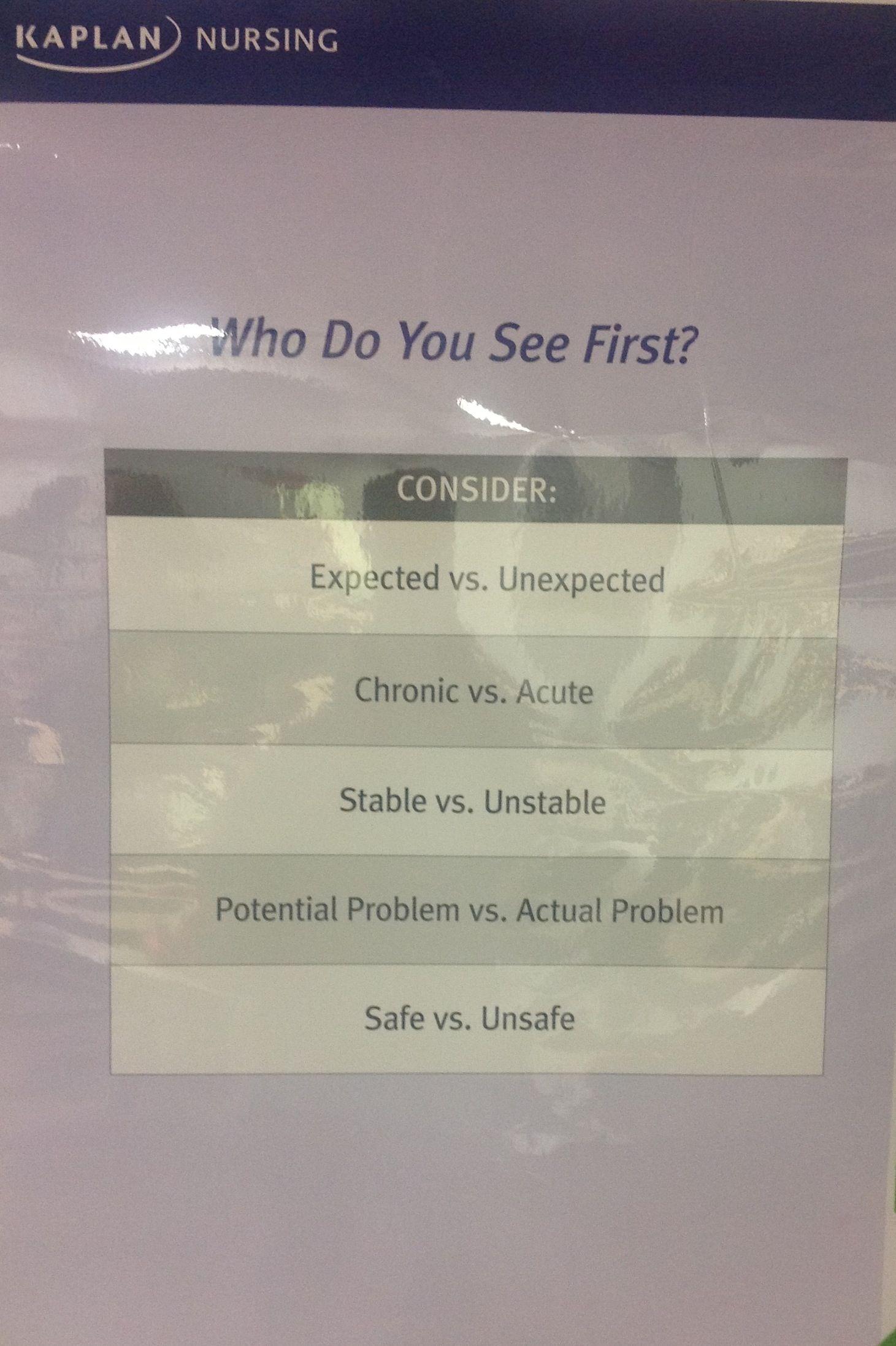 Kaplan Nursing Who Do You See First