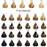 WELLA KOLESTON PERFECT Pure Naturals | Hair Color Charts ...
