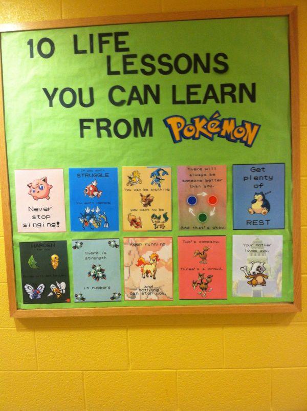 Pokemon Bulletin Board Ideas