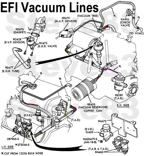 small resolution of  04 f250 radio wiring diagram ford f150 engine diagram 1989