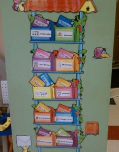 My job chart in classroom also  got this idea from another teacher the kids love it we talked rh pinterest