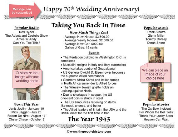70th Wedding Anniversary 1943 Personalized Print