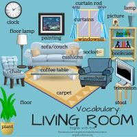 VOCAB  LIVING ROOM (1) | ESL - Beginners | Pinterest ...