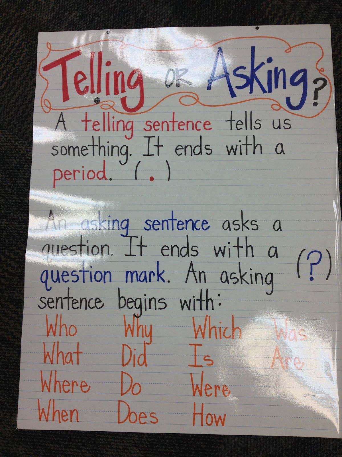 Period Vs Question Mark Teaching