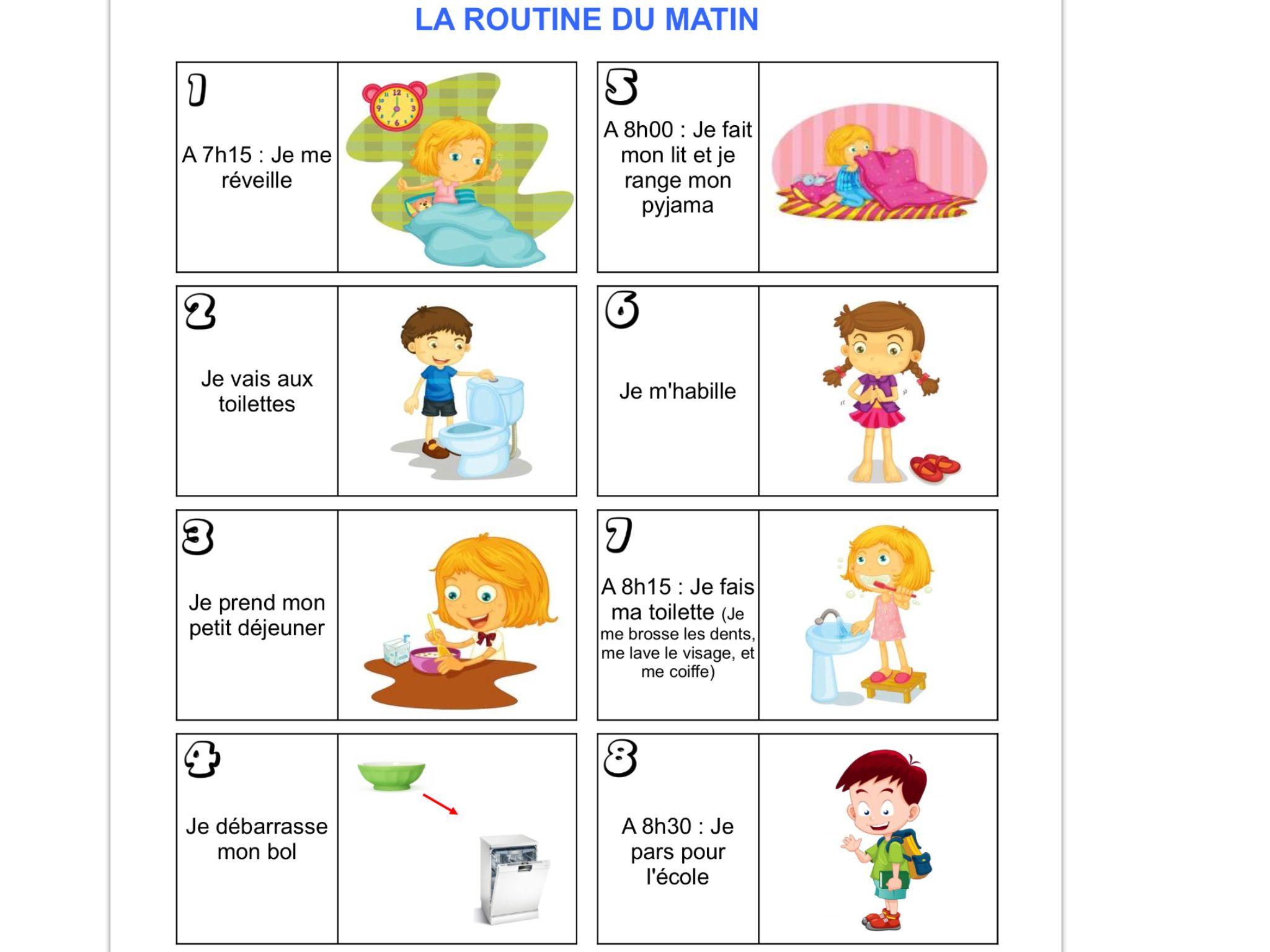 La Routine Du Matin