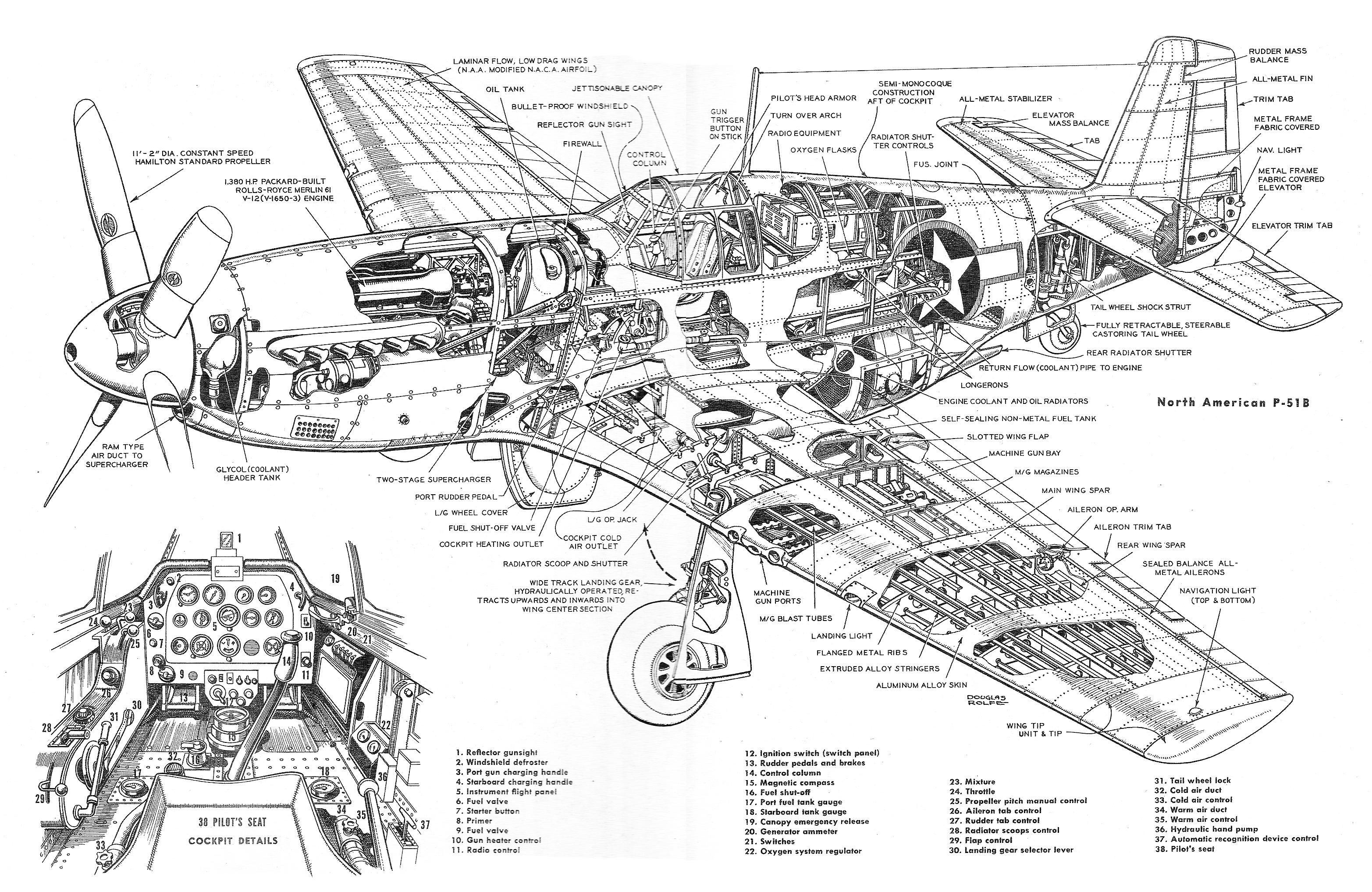 North American P 51b
