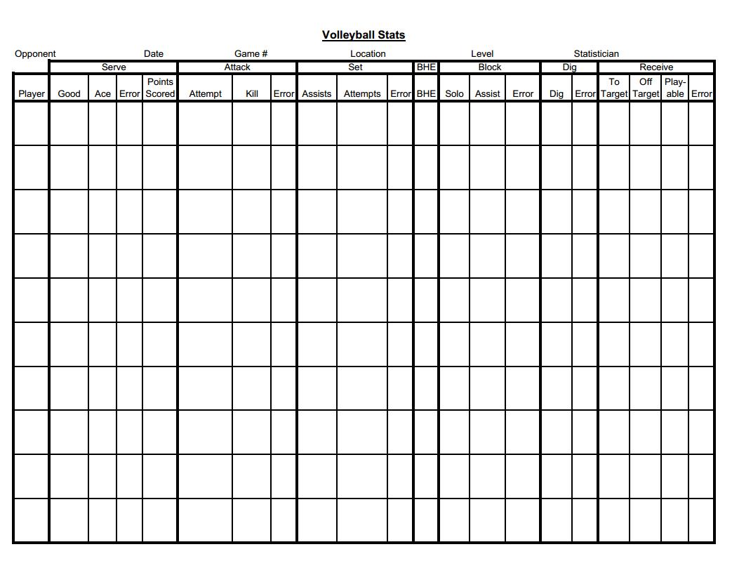 Rotations Worksheet Simple