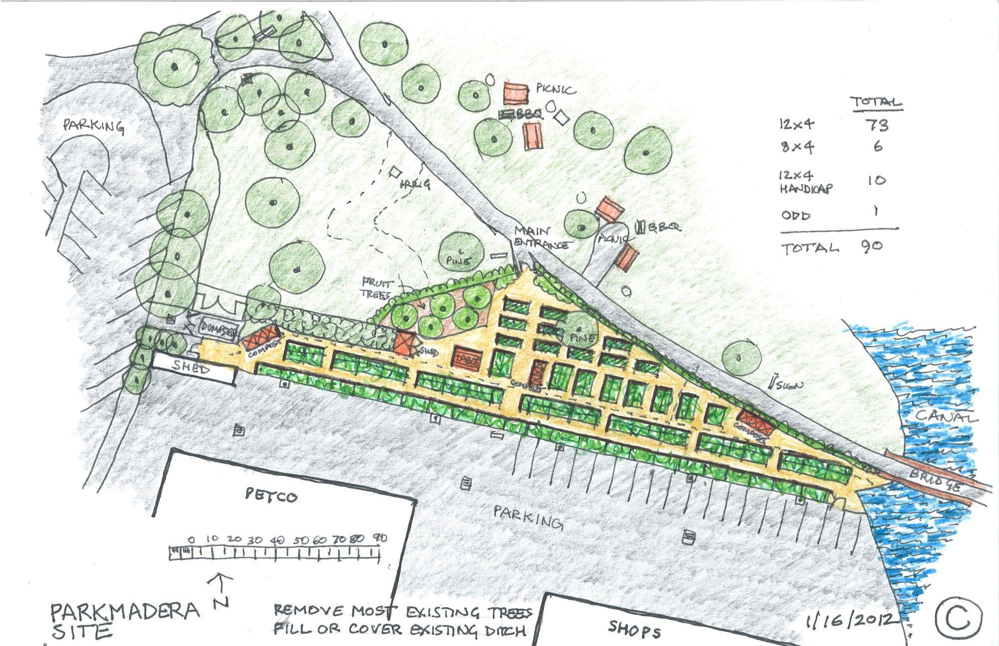 Terrific Community Garden Layout Design On Garden Design With