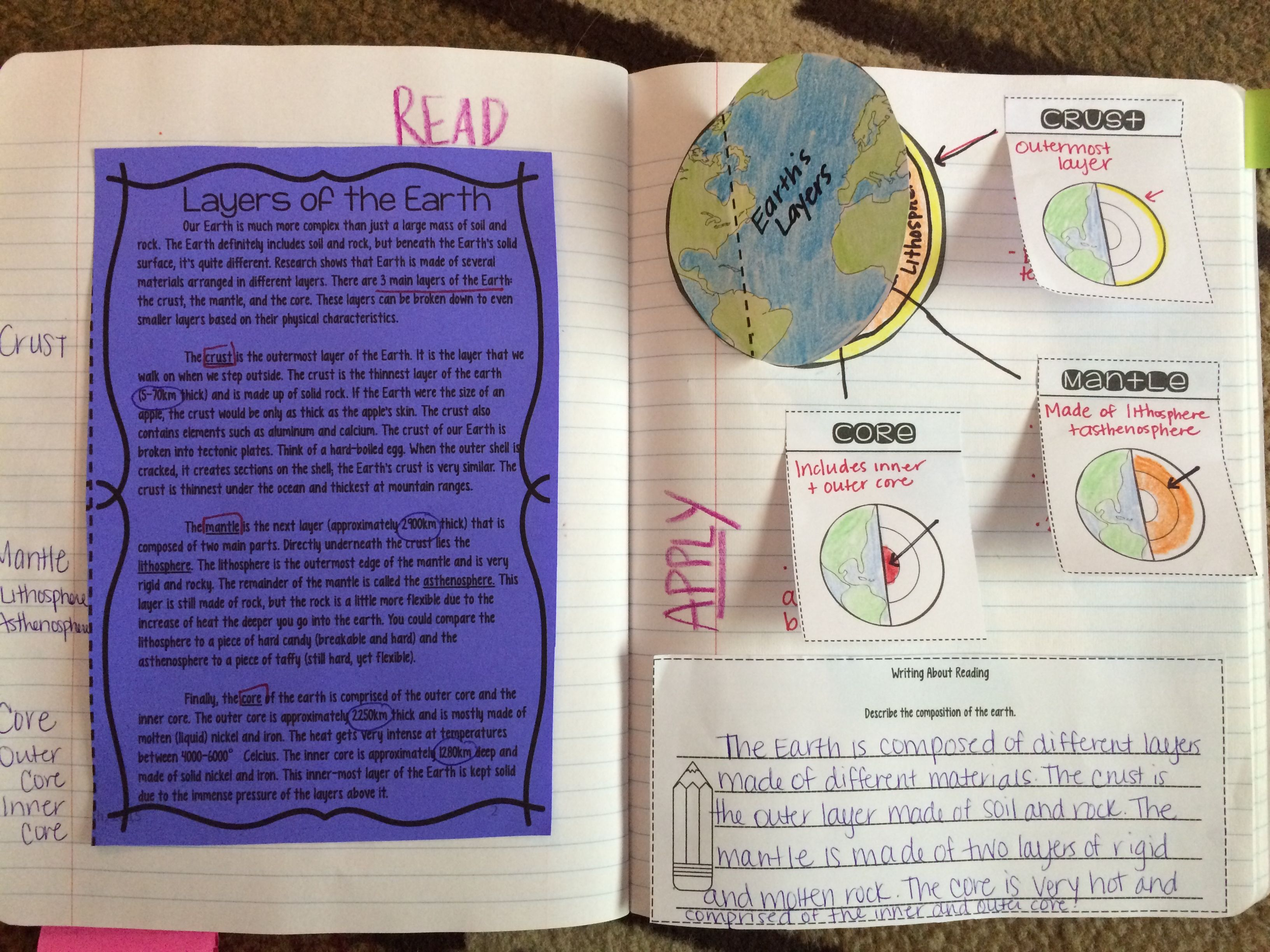 Layers Of The Earth Reading Comprehension Interactive